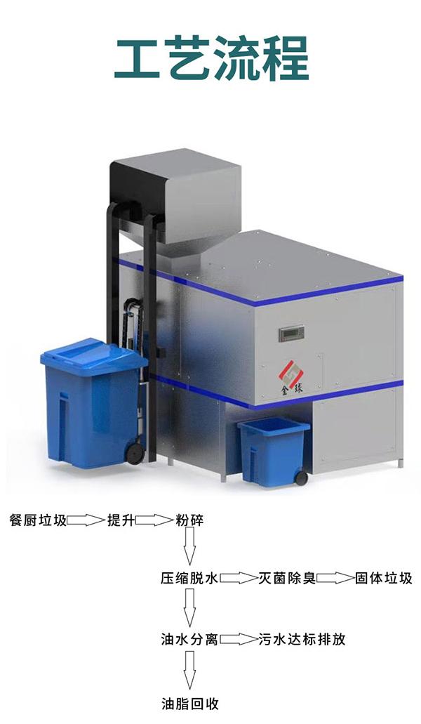 日处理5吨自动上料厨余垃圾油水分离一体机供应
